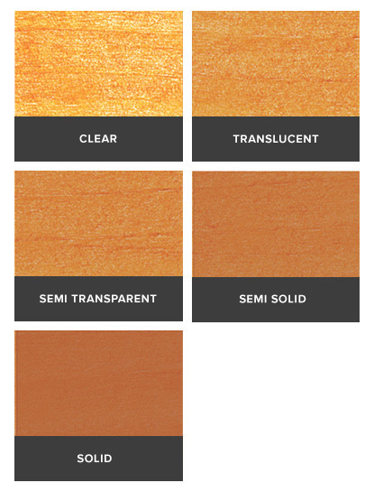 Arborcoat exterior stain transparency guide